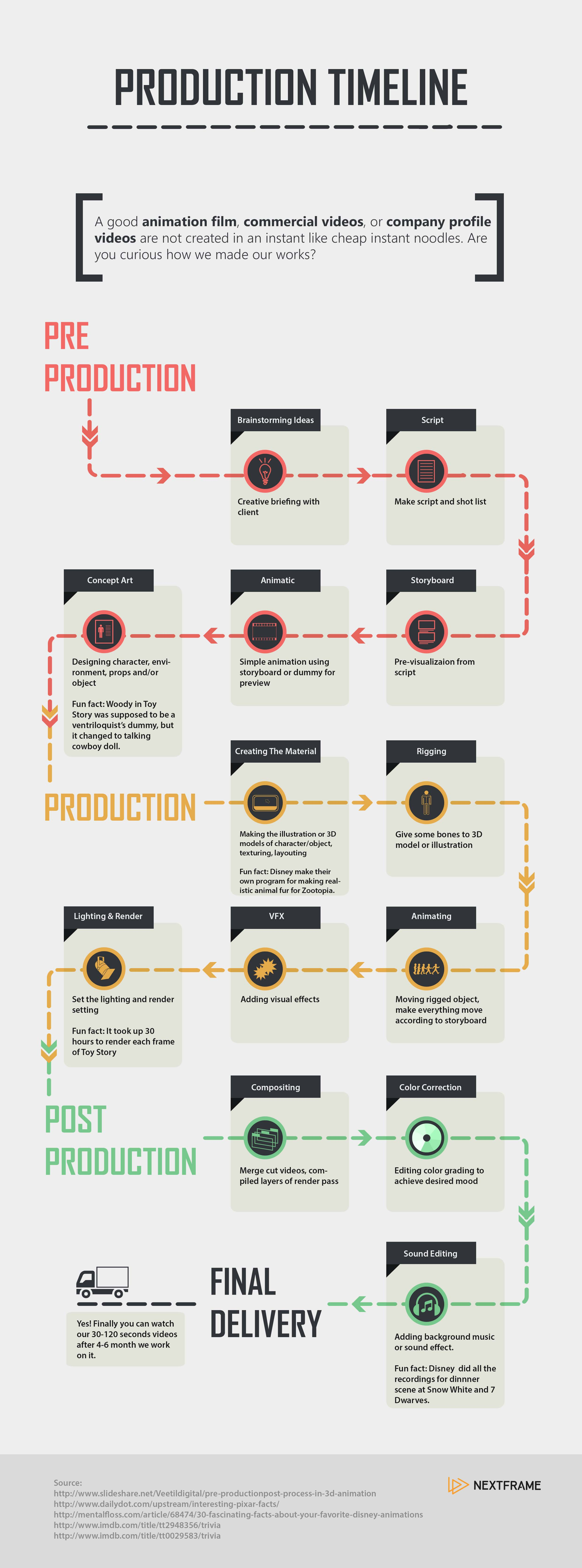 revisi_infographic